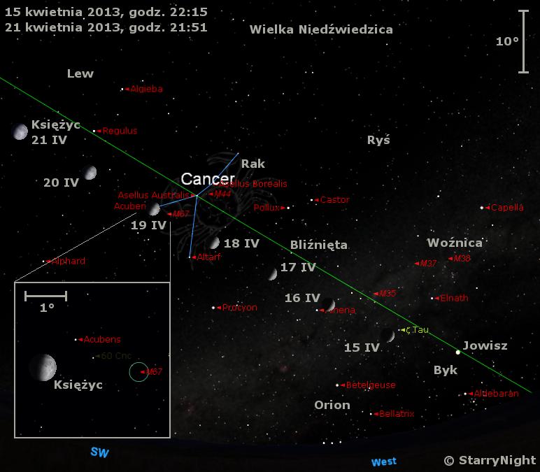 Położenie Księżyca i Jowisza w trzecim tygodniu kwietnia 2013 r.