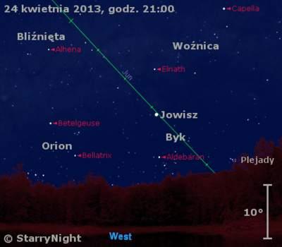 Położenie Jowisza wczwartym tygodniu kwietnia 2013 r.