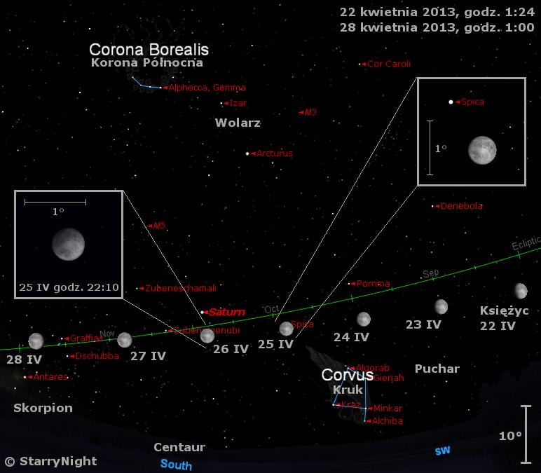 Położenie Księżyca i Saturna w czwartym tygodniu kwietnia 2013 r.