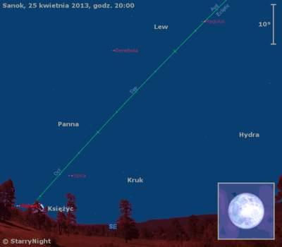 Przebieg częśćiowego zaćmienia Ksieżyca 25 kwietnia 2013 r.