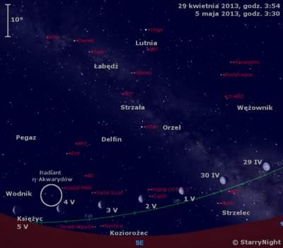 Położenie Księżyca iradiantu Eta-Akwarydów wpierwszym tygodniu maja 2012