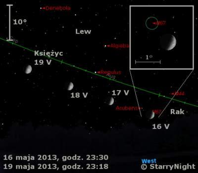 Położenie Księżyca wkońcu drugiej dekady maja 2013 r.