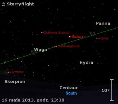 Położenie Saturna wtrzecim tygodniu maja 2013 r.