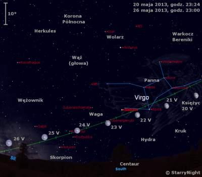 Położenie Księżyca iSaturna wczwartym tygodniu maja 2013 r.
