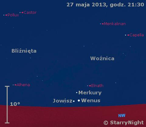 Położenie Merkurego, Wenus i Jowisza na przełomie maja i czerwca 2013 r.