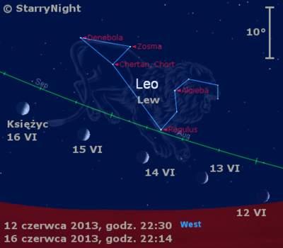 Położenie Księżyca wdrugim tygodniu czerwca 2013 r.
