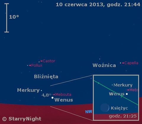 Położenie Wenus, Merkurego i Księżyca w drugim tygodniu czerwca 2013 r.