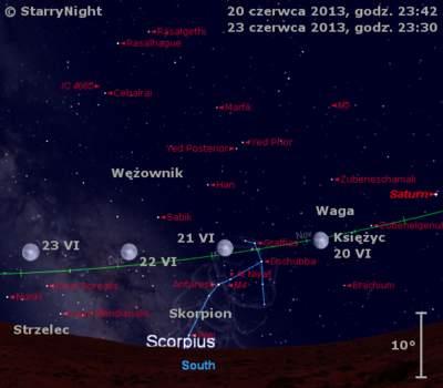 Położenie Księżyca na początku trzeciej dekady czerwca 2013 r.