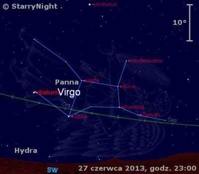 Położenie Saturna wostatnim tygodniu czerwca 2013 r.
