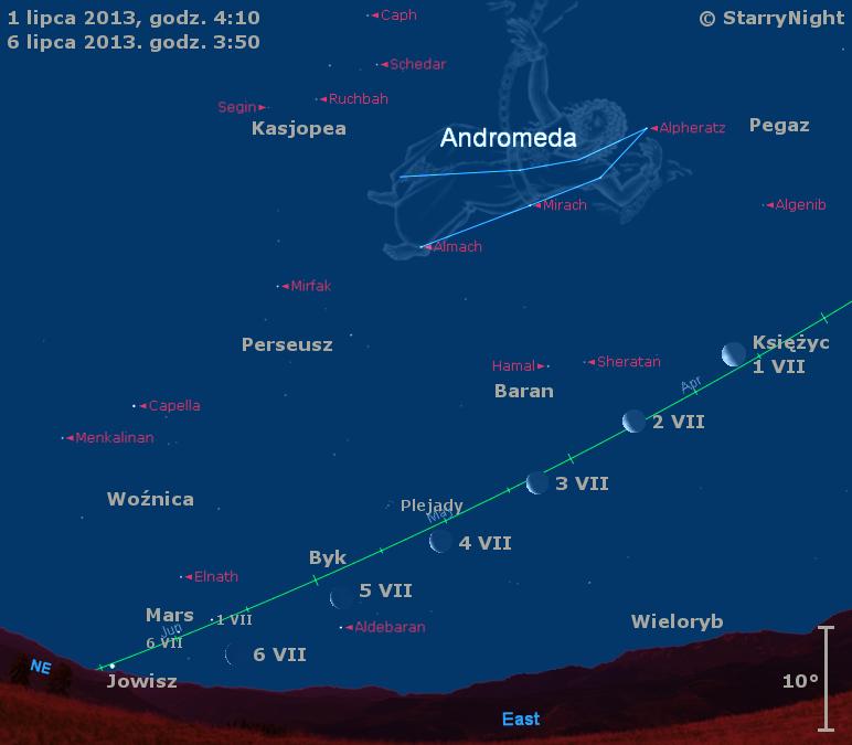 Położenie Księżyca, Marsa i Jowisza w pierwszym tygodniu lipca 2013 r.