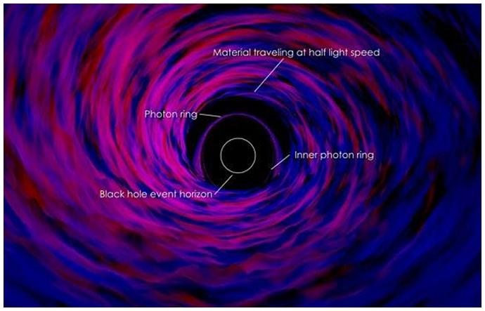 Dysk akrecyjny gwiezdnej czarnej dziury