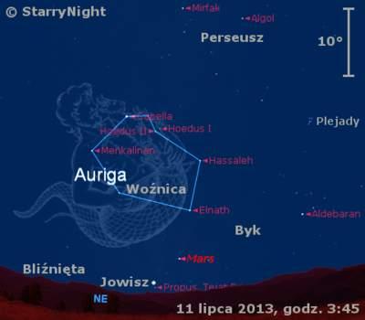Położenie Marsa iJowisza wdrugim tygodniu lipca 2013 r.