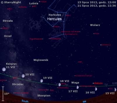 Położenie Księżyca i Saturna w trzecim tygodniu lipca 2013 r.
