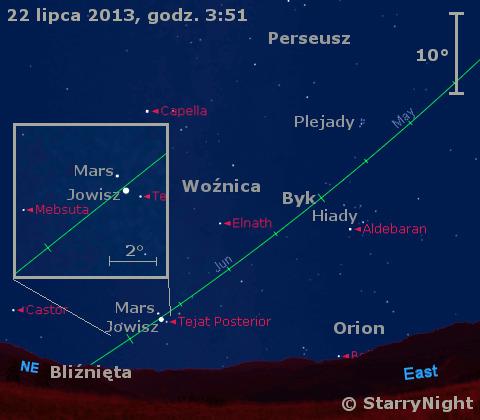 Położenie Jowisza, Marsa i Merkurego w czwartym tygodniu lipca 2013 r.