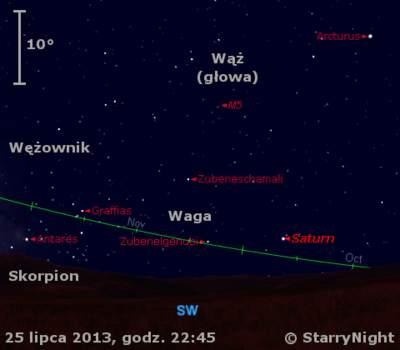 Położenie Saturna w czwarty``m tygodniu lipca 2013 r.