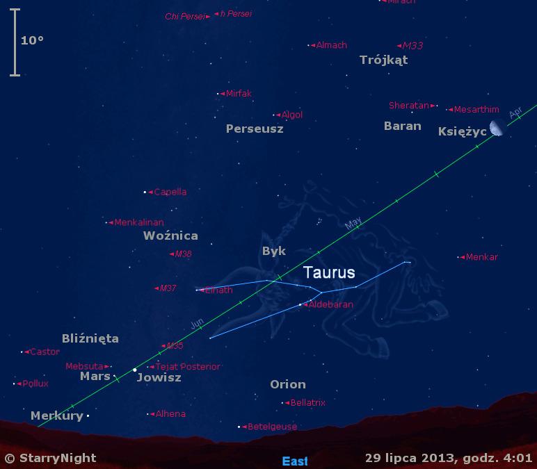 Położenie Księżyca, Marsa, Jowisza i Merkurego  na przełomie lipca i sierpnia 2013 r.