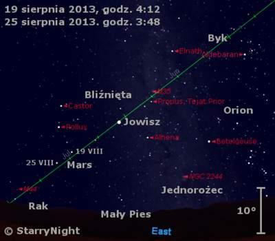 Położenie Jowisza i Marsa w czwartym tygodniu sierpnia 2013 r.