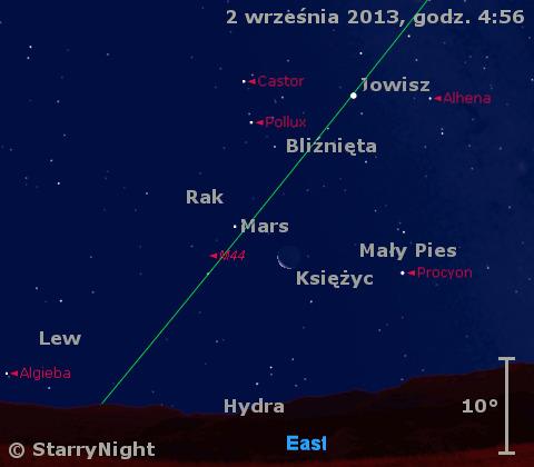 Położenie Jowisza i Marsa w pierwszym tygodniu września 2013 r.