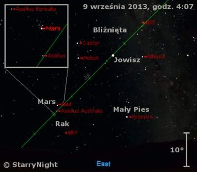 Położenie Jowisza iMarsa wdrugim tygodniu września 2013 r.