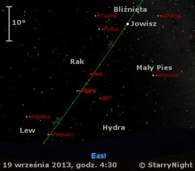 Położenie Jowisza iMarsa wtrzecim tygodniu września 2013 r.
