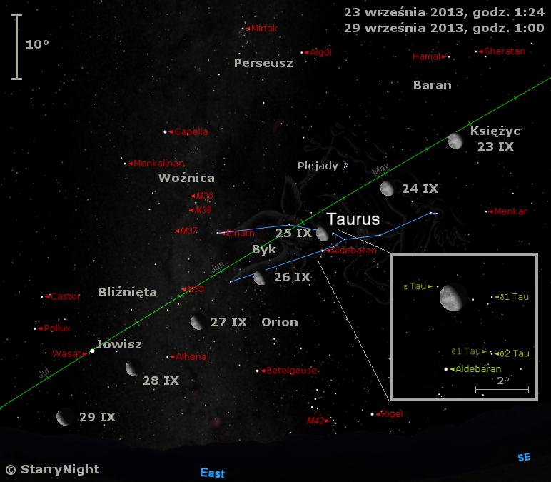 Położenie Księżyca i Jowisza w czwartym tygodniu września 2013 r.