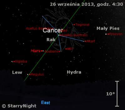 Położenie Marsa w czwartym tygodniu września 2013 r.