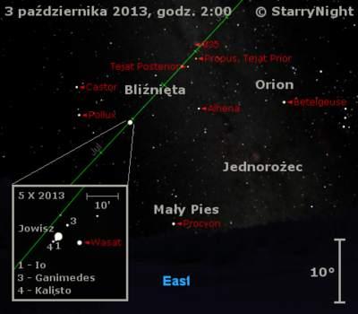 Położenie Jowisza wpierwszym tygodniu października 2013 r.