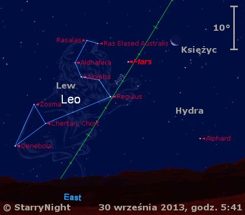 Położenie Księżyca i Marsa w pierwszym tygodniu października 2013 r.