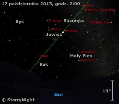 Położenie Jowisza wtrzecim tygodniu października 2013 r.