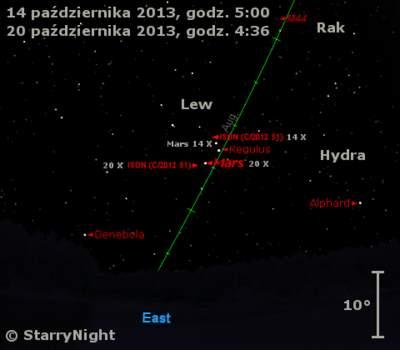 Położenie Marsa ikomety C/2012 S1 (ISON) wtrzecim tygodniu października 2013 r.