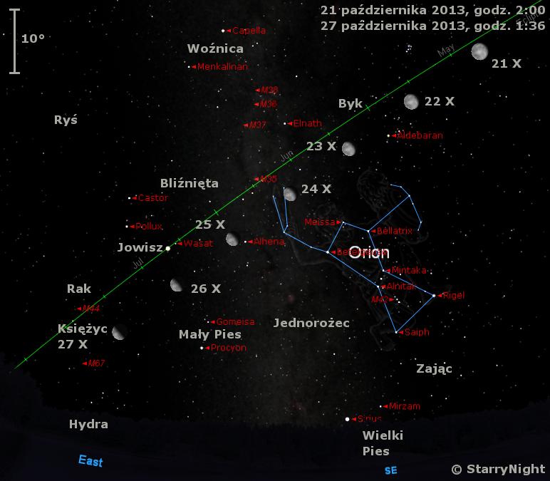 Położenie Księżyca i Jowisza w czwartym tygodniu października 2013 r.