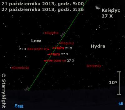 Położenie Marsa ikomety ISON-u wczwartym tygodniu października 2013 r.