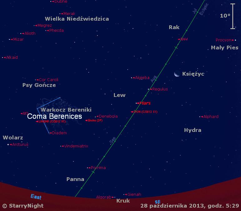 Położenie Księżyca, Marsa oraz trzech komet na przełomie października i listopada 2013 r.