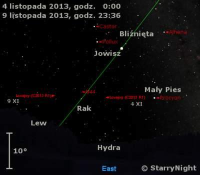 Położenie Jowisza ikomety Lovejoya (C/2013 R1) wkońcu pierwszej dekady listopada 2013 r.