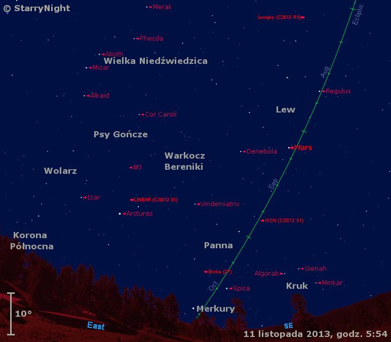 Położenie czterech komet i dwóch planet na początku drugiej dekady listopada 2013 r.