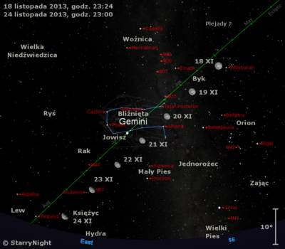 Położenie Księżyca i Jowisza w trzecim tygodniu listopada 2013 r.