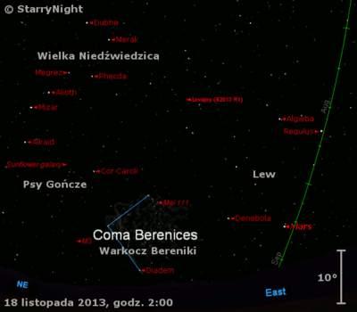 Położenie Marsa i  komety Lovejoya w trzecim tygodniu listopada 2013 r.