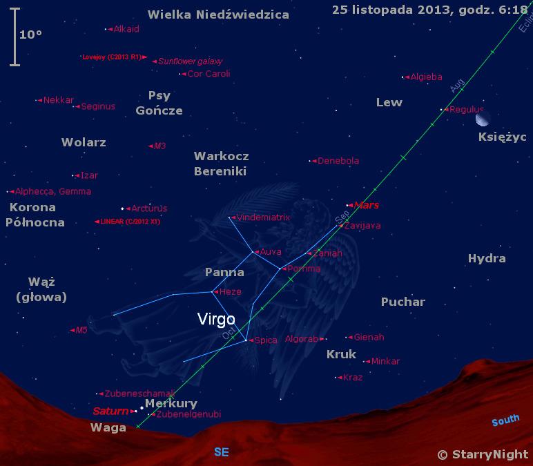 Położenie Księżyca, trzech planet i dwóch komet w ostatnim tygodniu listopada 2013 r.