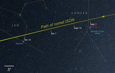 Tor komety ISON
