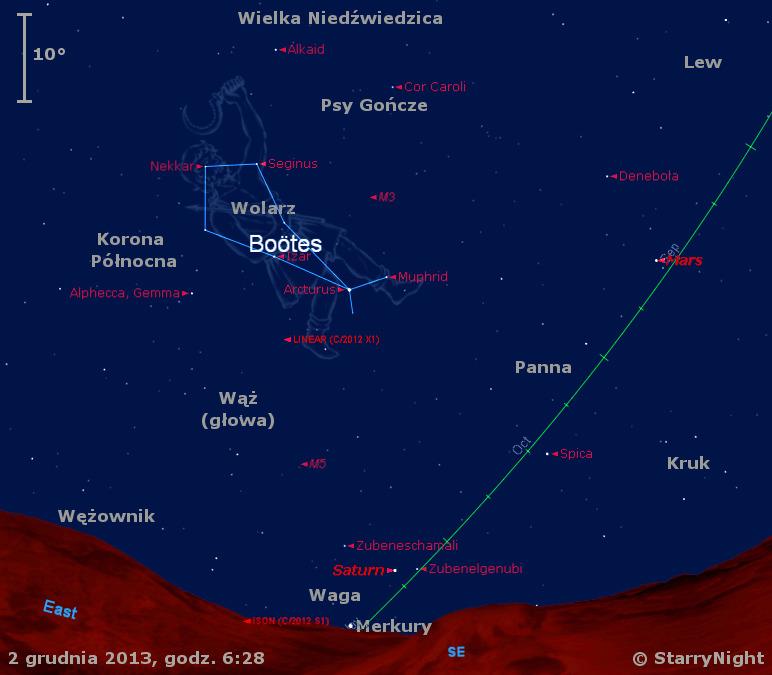 Położenie trzech planet i dwóch komet przed świtem w pierwszym tygodniu grudnia 2013 r.