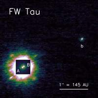 egzoplaneta FW Tau AB b