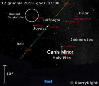Położenie Jowisza i radiantu Geminidów w drugim tygodniu grudnia 2013 r.