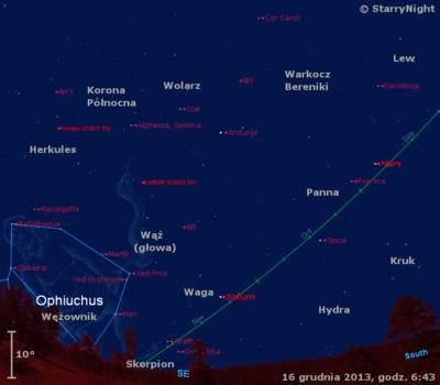 Położenie Marsa, Saturna idwóch komet wtrzecim tygodniu grudnia 2013 r.