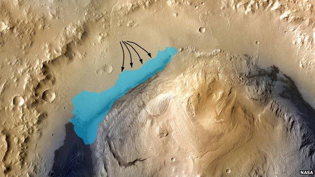 Wizualizacja jeziora na Marsie