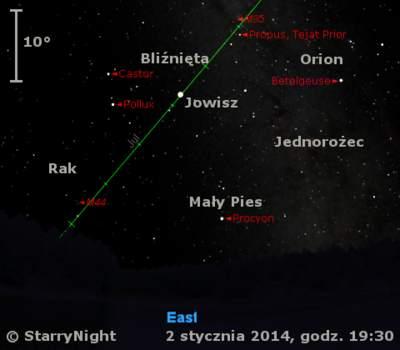 Położenie Jowisza w pierwszym tygodniu stycznia 2014 r.