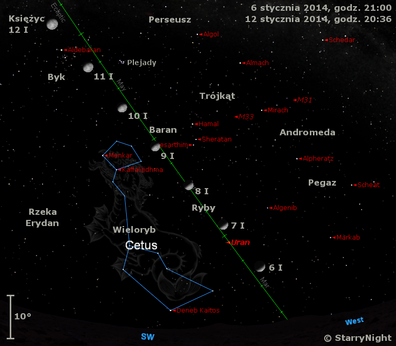 Położenie Księżyca i Urana w drugim tygodniu stycznia 2014 r.