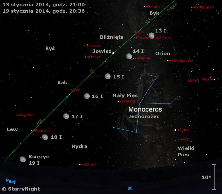 Położenie Księżyca i Jowisza w drugim tygodniu stycznia 2014 r.