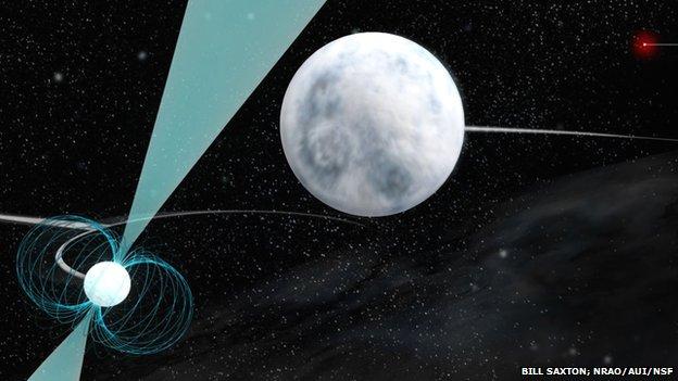 Układ potrójny - pulsar i dwa białe karły