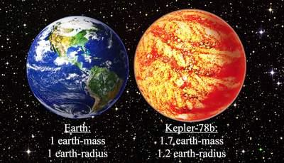 Porównanie Ziemi iplanety Kepler-78b