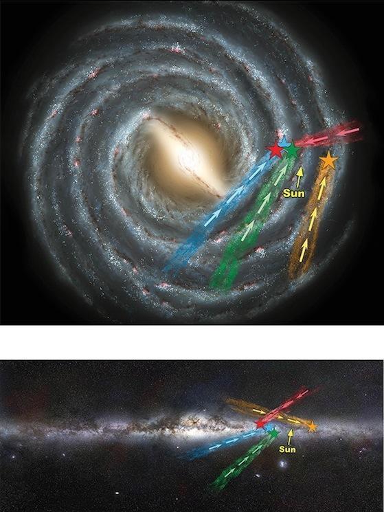 Gwiazdy hiperprędkościowe podobne do Słońca
